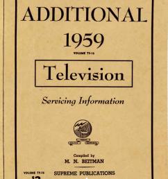 servicing information american radio history [ 1252 x 1672 Pixel ]