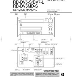 rd dv5 s dv7 l rd dv5md s [ 1434 x 1788 Pixel ]