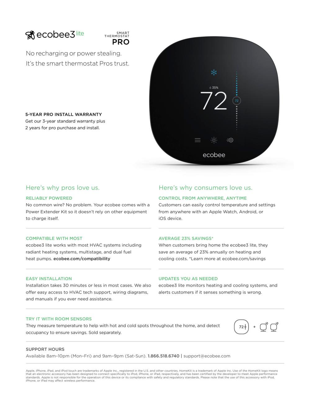 medium resolution of it s the smart thermostat