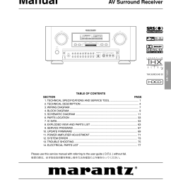 service manual sr 12s1 n1g n1s av surround receiver av surround receiver sr 12s1 surround disp st pro logic cinema movie music pro logic att digital auto  [ 1240 x 1755 Pixel ]