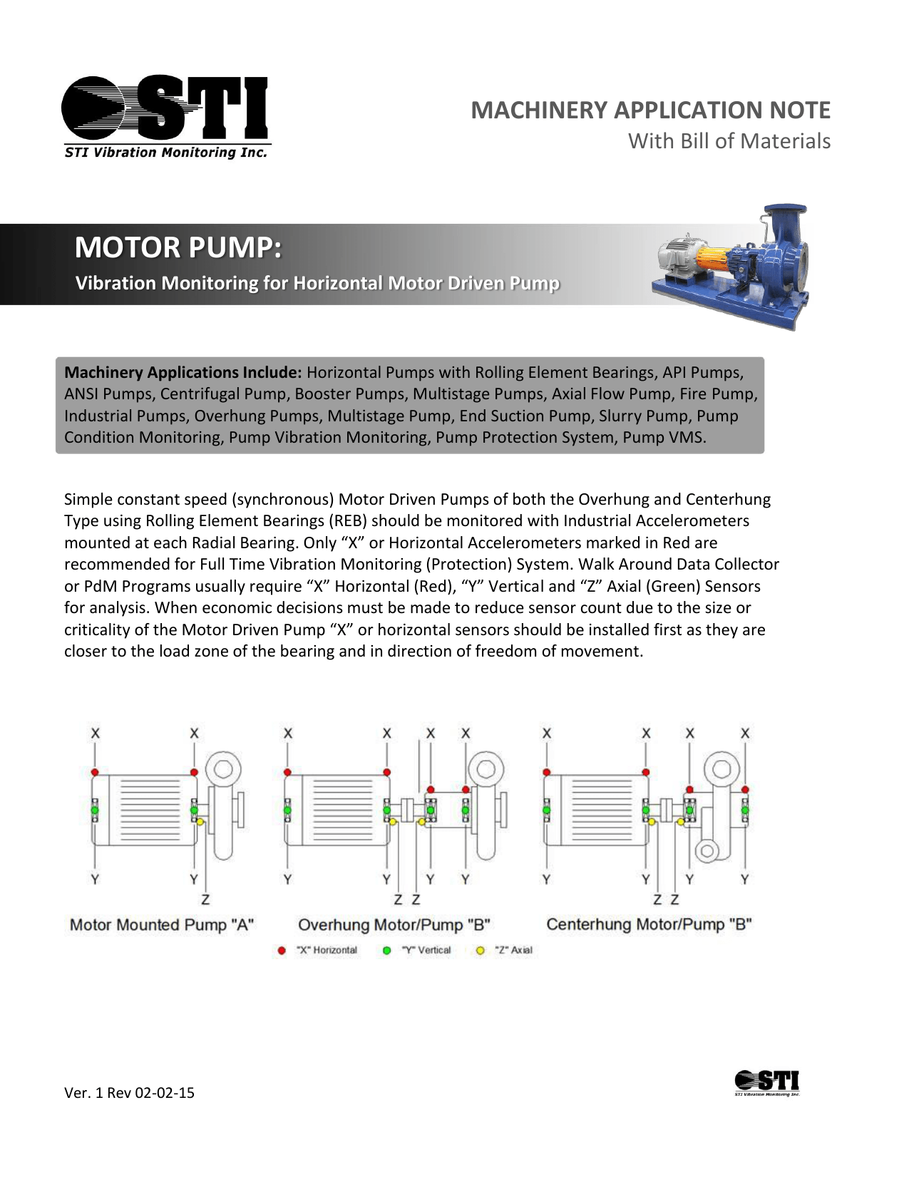 hight resolution of motor pump sti vibration monitoring inc