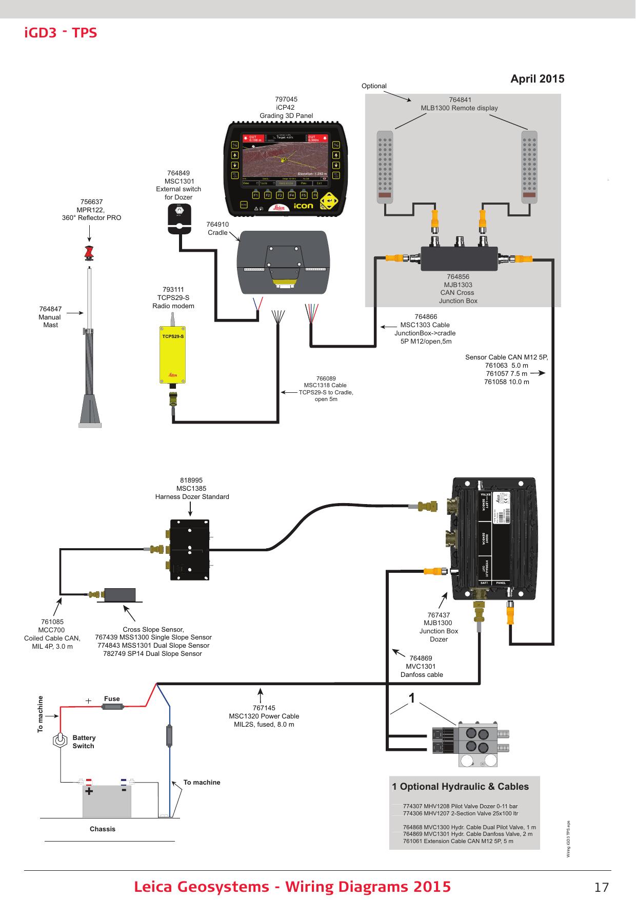 M12 Wire Diagram