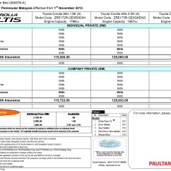 Brand New Toyota Altis For Sale Philippines Perbedaan All Alphard Dan Vellfire 2013 Promo Autos Weblog