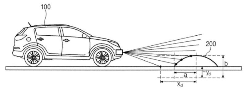 Hyundai patents speed bump detection technology