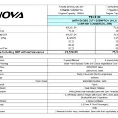 All New Kijang Innova Spec Harga Grand Avanza 2018 Toyota Mpv Officially Unveiled As Teks1m Cab Specs