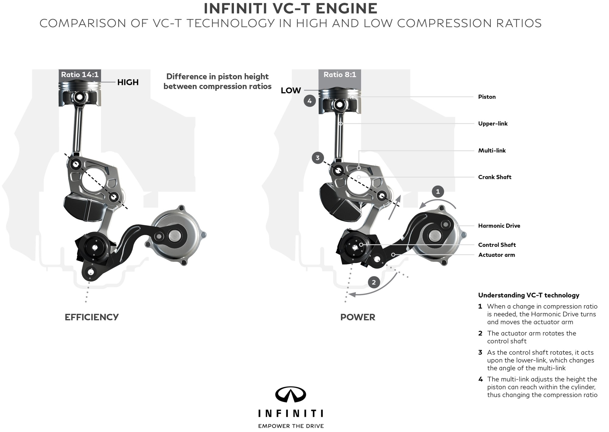 hight resolution of infiniti reveals new 2 0 litre vc t engine world s first production ready variable compression ratio unit paul tan image 534881