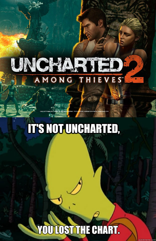 Its not uncharted You lost the chart  Misc  quickmeme
