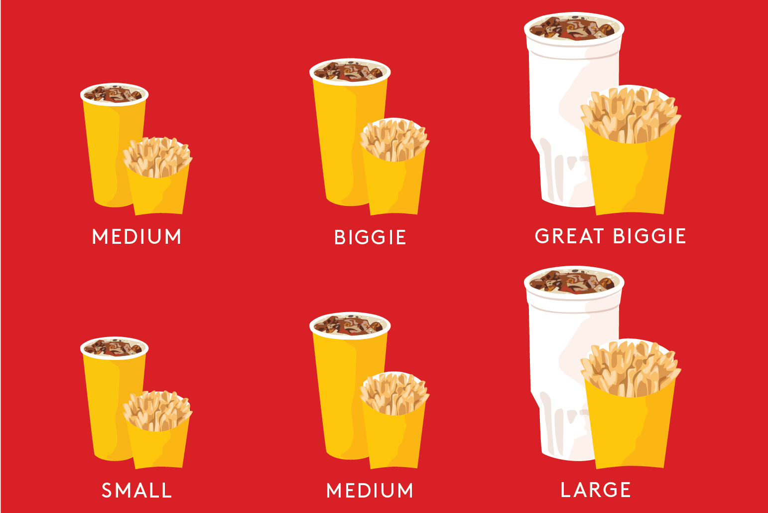 Fast Food Nutrition Facts Industry Since Super Size Me