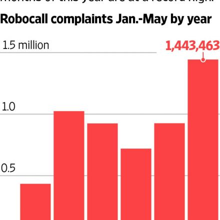 How to Stop Robocalls … or at Least Fight Back