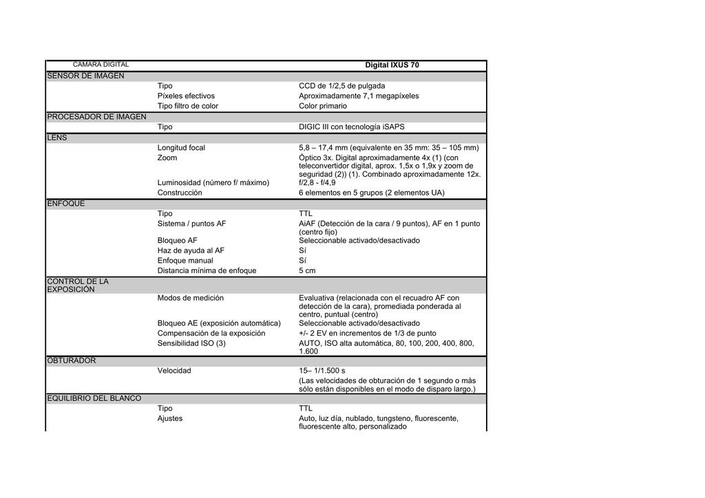 Descargar especificaciones técnicas [PDF, 57 KB]