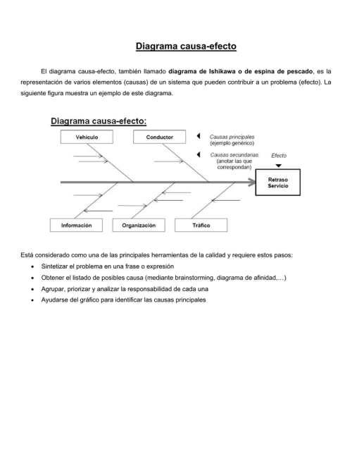 small resolution of diagrama de pescado pdf