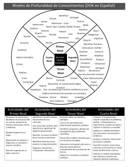 Niveles de preguntas para profundizar conocimientos (DOK en