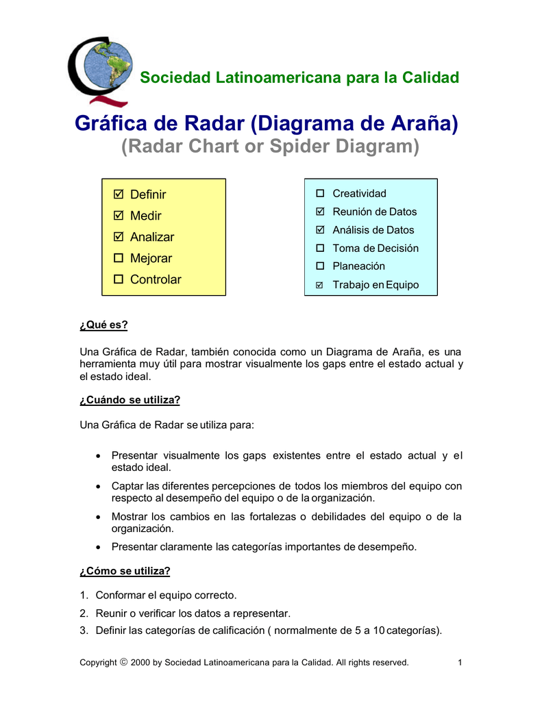 hight resolution of diagrama arana