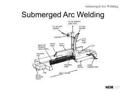 Safe Work Procedure Arc Welder