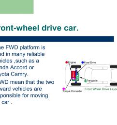 fwd car diagram [ 1024 x 768 Pixel ]
