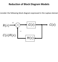 reduction of block diagram models consider the following block diagram expressed in the laplace domain reduction of block diagram models reduction of block  [ 1024 x 768 Pixel ]