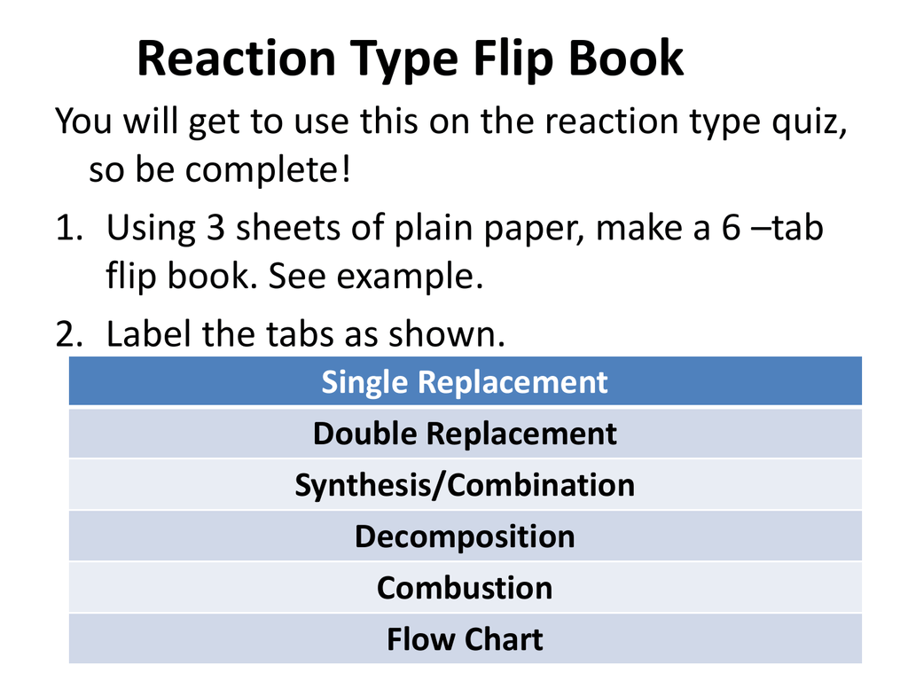 Reaction Type Flip Book