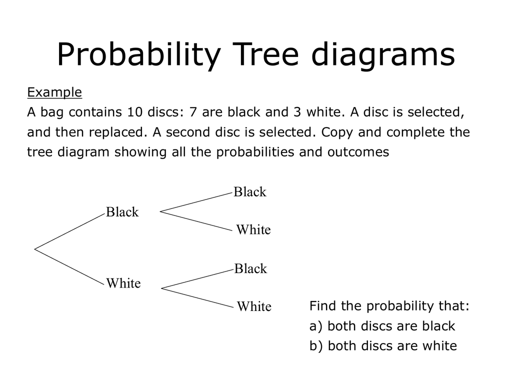 Probability Tree Diagrams