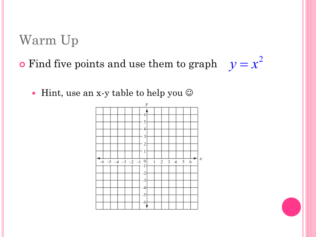 Chapter 11 Sections 1 Amp 2 Graphing A Quadratic Function