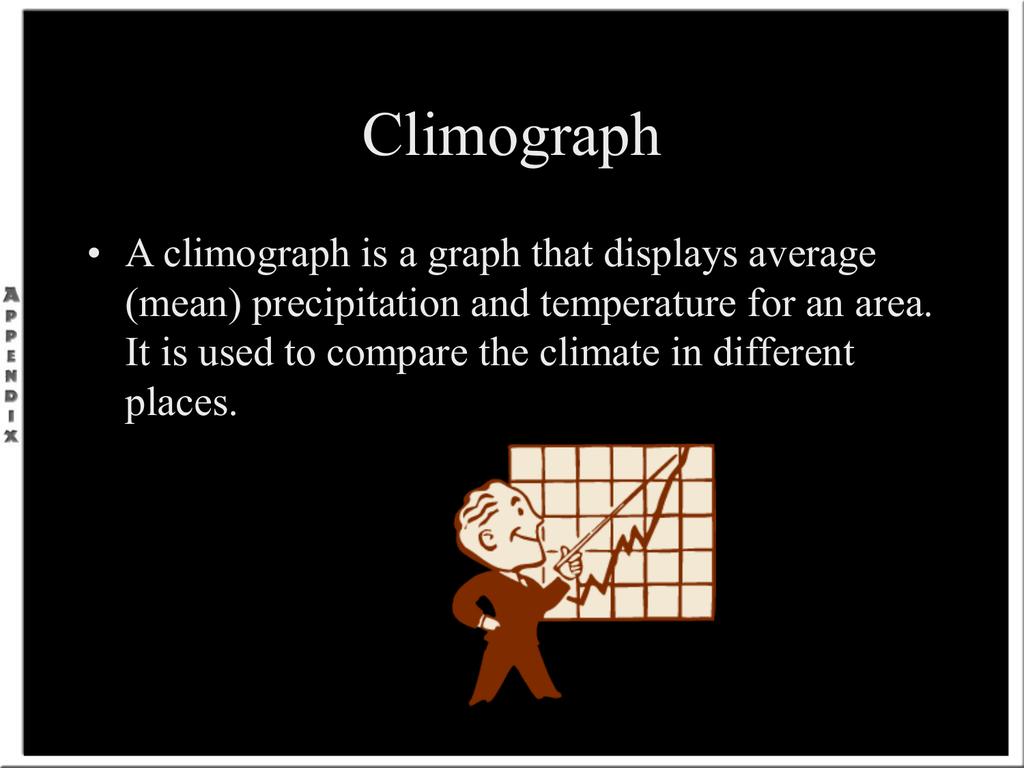 Climograph