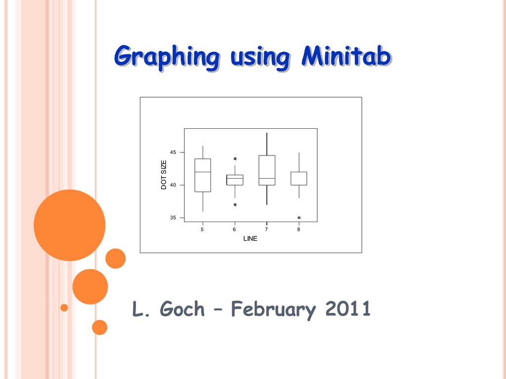 2 Graph Using Minitab