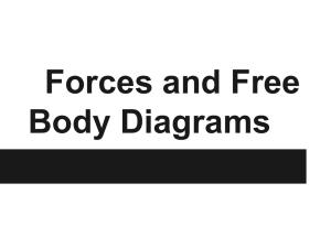 Force-Vector Diagrams