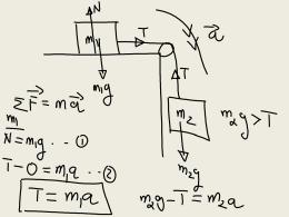 Magnetism Review Reg Physics 2012 Key