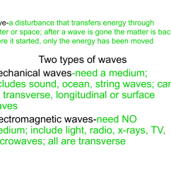 Venn Diagram Of Transverse And Longitudinal Waves Dual Battery Wiring For Boat Compu Wave A Disturbance That Transfers Energy Through Matter Or Space