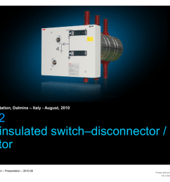 shs2 gas insulated switch disconnectors presentation isolator switch wiring diagram ib 750 battery isolator wiring diagram [ 1024 x 768 Pixel ]