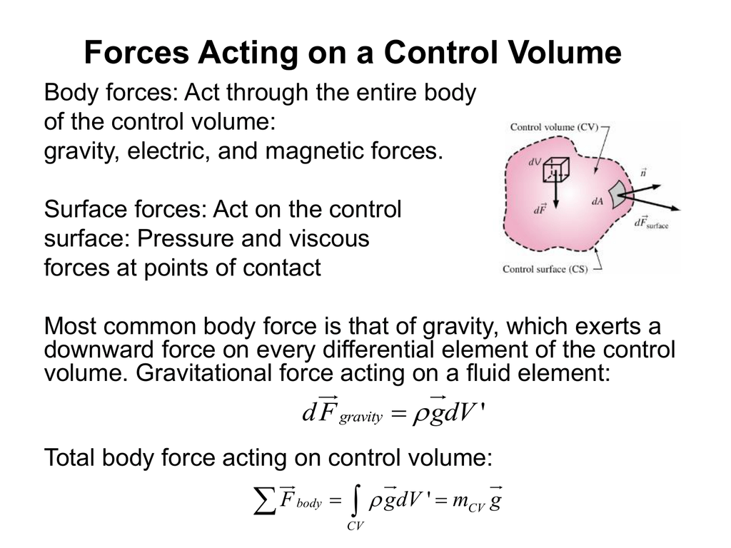 Forces Acting On A Control Volume