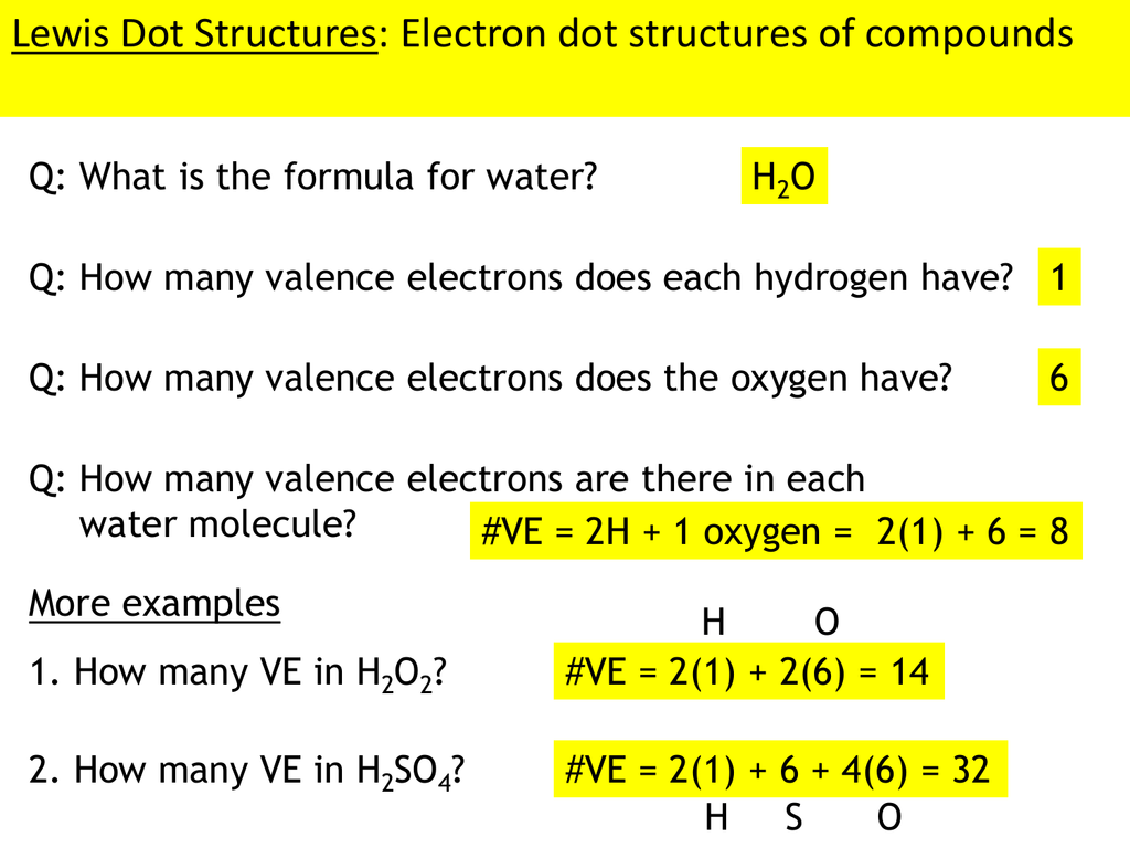 hight resolution of dot diagram of h2o2