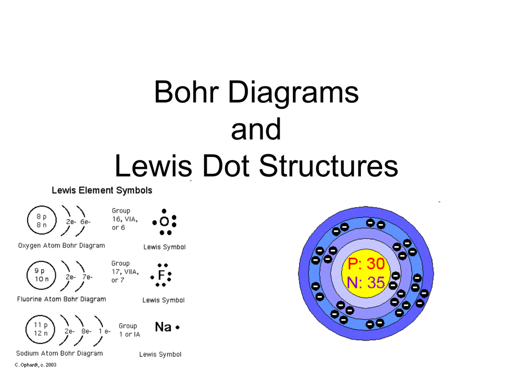 32 Bohr Model And Lewis Dot Diagram Worksheet Answers