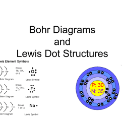 Bohr Rutherford Diagram Of Helium 2003 Ford Taurus Stereo Wiring The Gallery For Gt Lewis Dot Structure