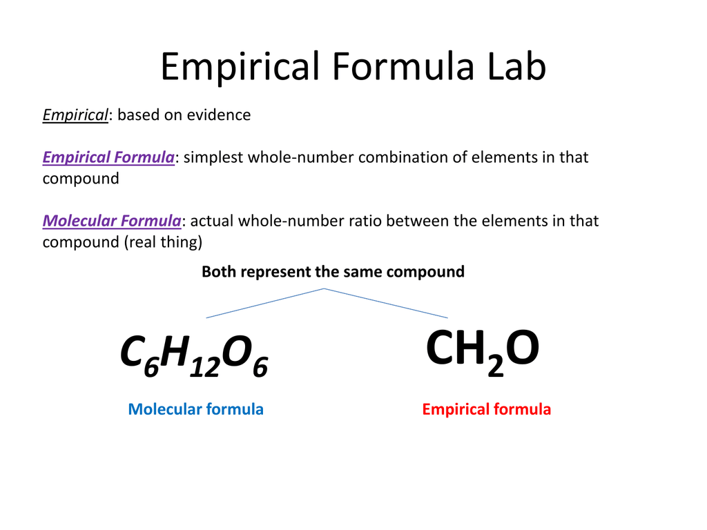Empirical Formula Lab