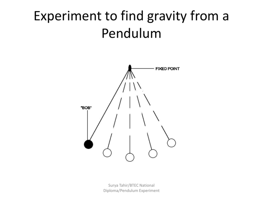 medium resolution of experiment to find gravity from a pendulum surya tahir btec national diploma pendulum experiment covers objectives p3 demonstrate the ability to plot a