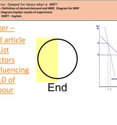 mrp diagram [ 1024 x 768 Pixel ]
