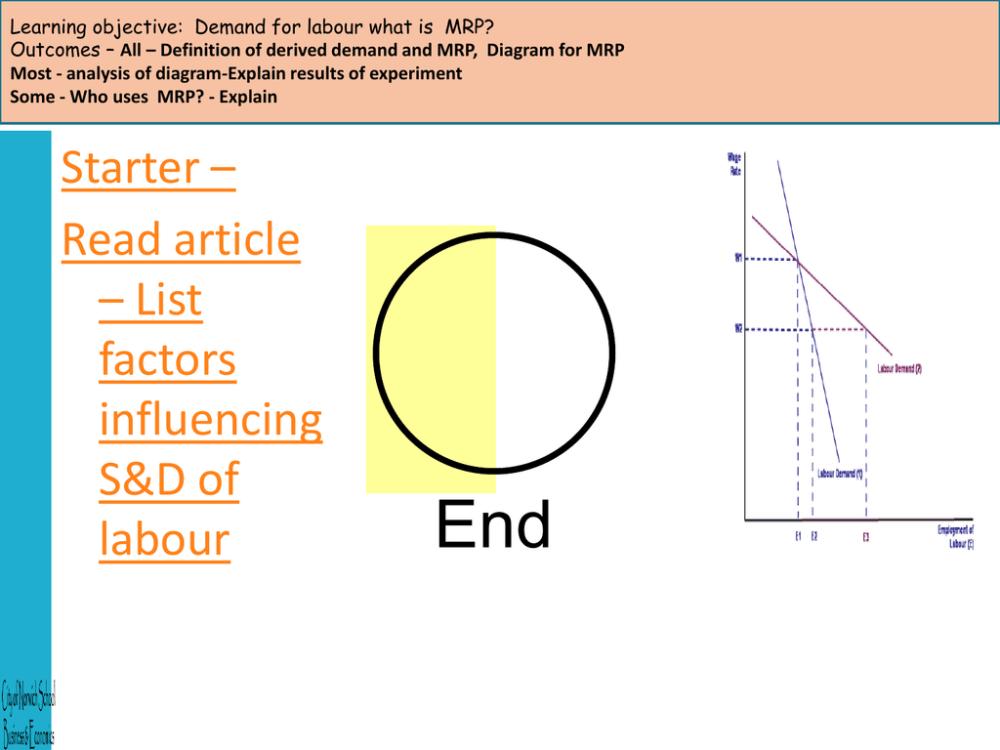 medium resolution of mrp diagram
