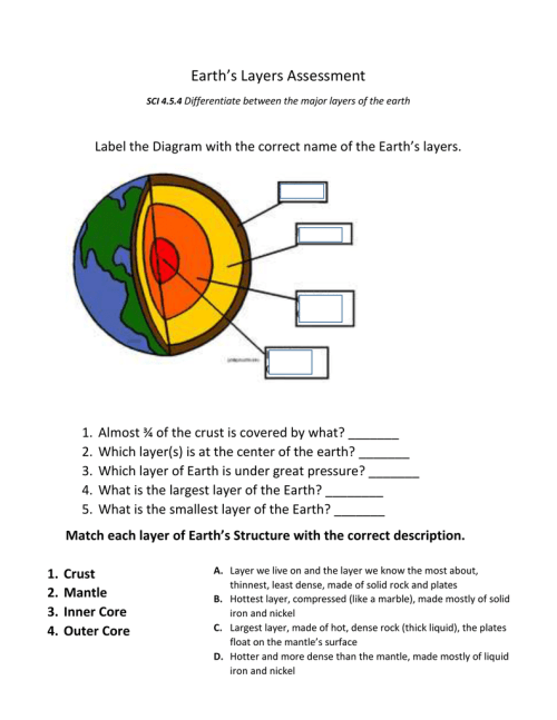 small resolution of earth s layers assessment sci 4 5 4 differentiate between the major layers of the earth label the diagram with the correct name of the earth s layers 1 2