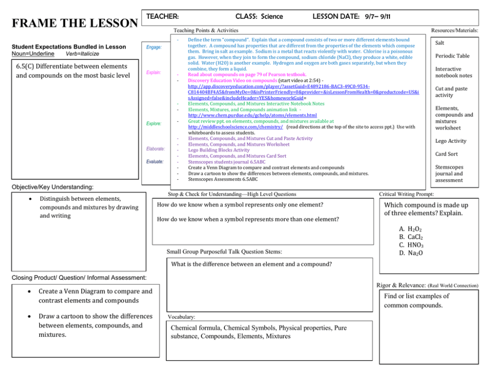 medium resolution of Lesson Frame 6th Grade