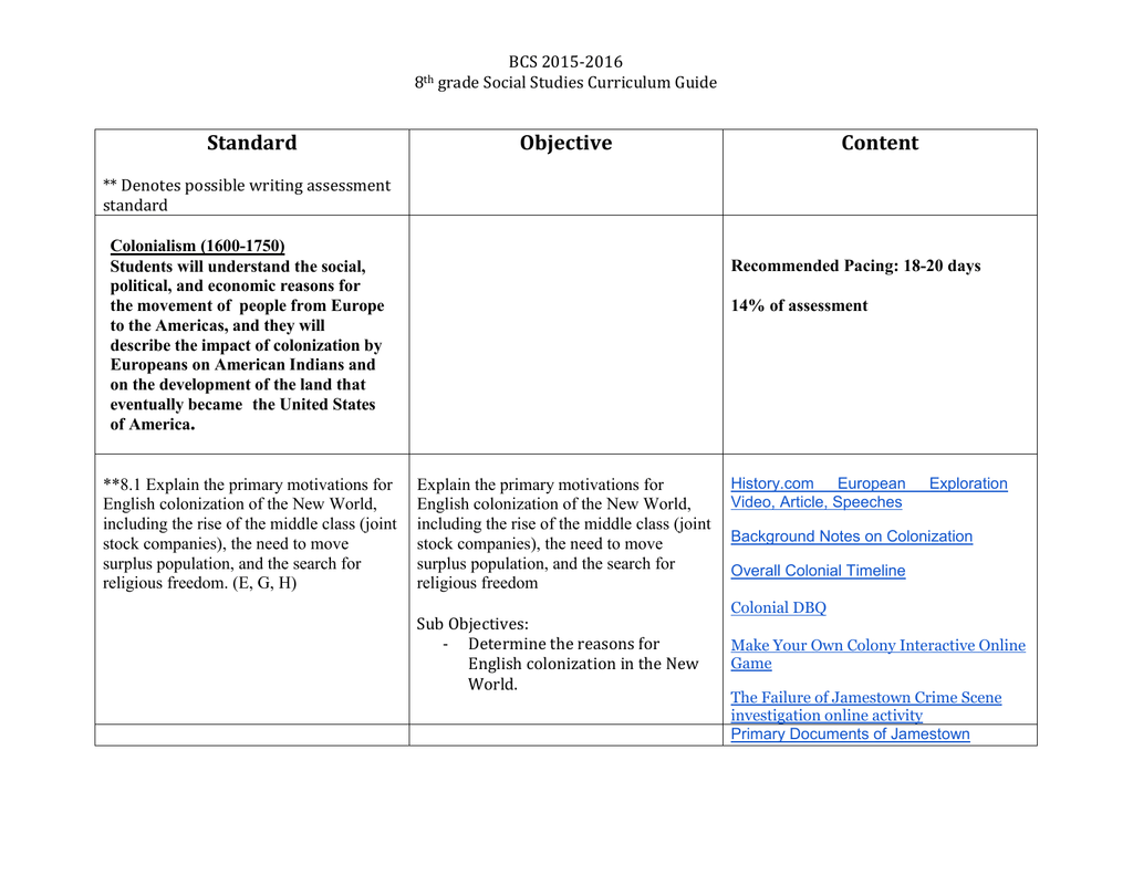 Icivics Colonial Influences Worksheet Answers