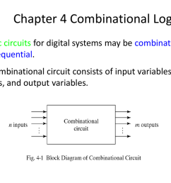 chapter 4 combinational logic logic circuits for digital systems may be combinational or sequential a combinational circuit consists of input variables  [ 1024 x 768 Pixel ]