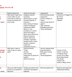 Tentative Ideas 9th Grade Language Arts Pre [ 791 x 1024 Pixel ]