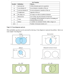 topic 3 revision notes sets logic probability ib math studies topics 3 1 3 3 set theory definition universal set set notation means  [ 791 x 1024 Pixel ]