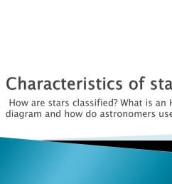 what is an h r diagram and how do astronomers use it what does a star s color indicate surface temperature what are some colors of stars  [ 1024 x 768 Pixel ]