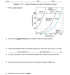 diagram of vapor pressure [ 791 x 1024 Pixel ]