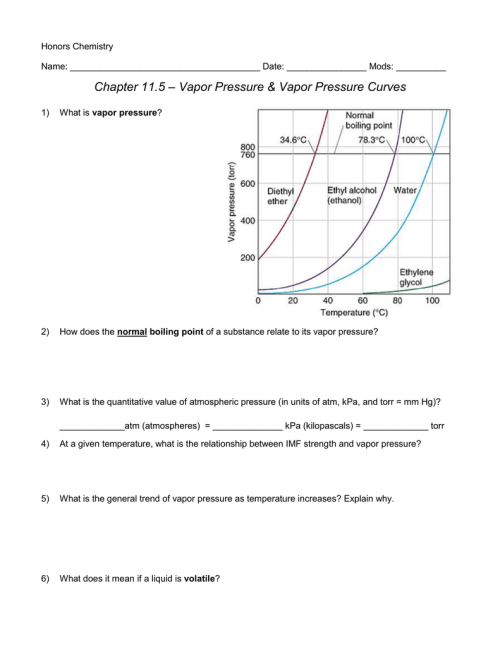 small resolution of bromine phase diagram