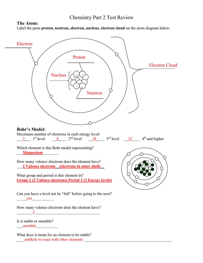 medium resolution of chemistry part 2 test review the atom label the parts proton neutron electron nucleus electron cloud on the atom diagram below