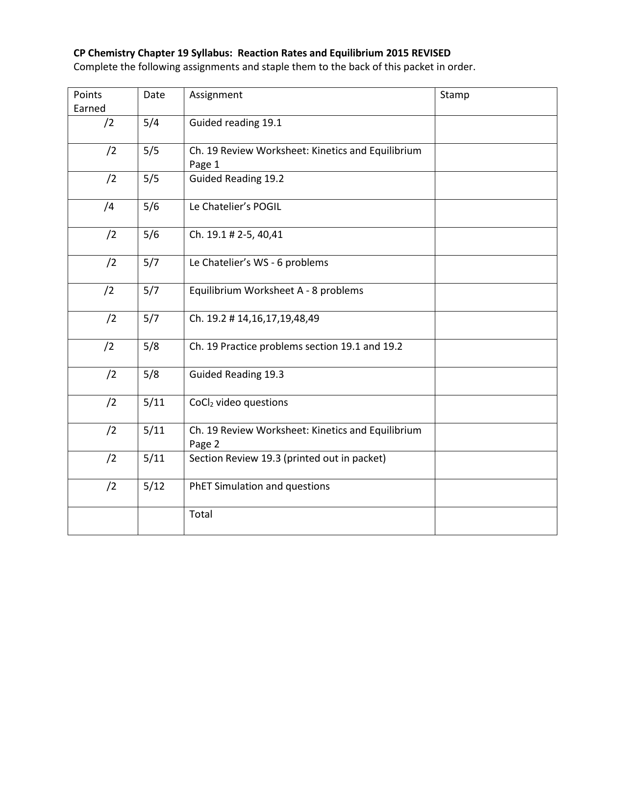 Cp Chemistry Chapter 19 Syllabus Revised
