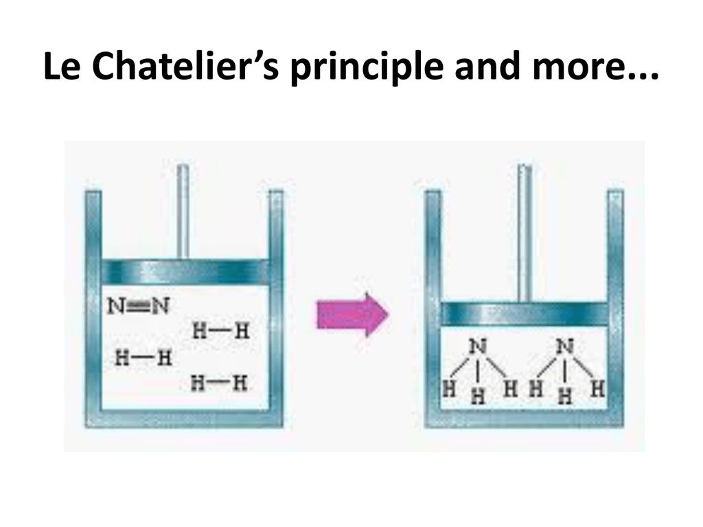 Topic 7 Le Chatelier S Principle