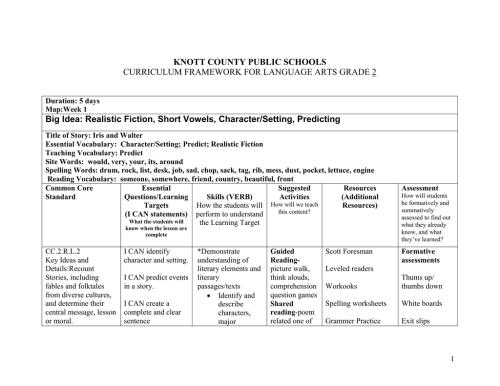 small resolution of KNOTT COUNTY PUBLIC SCHOOLS
